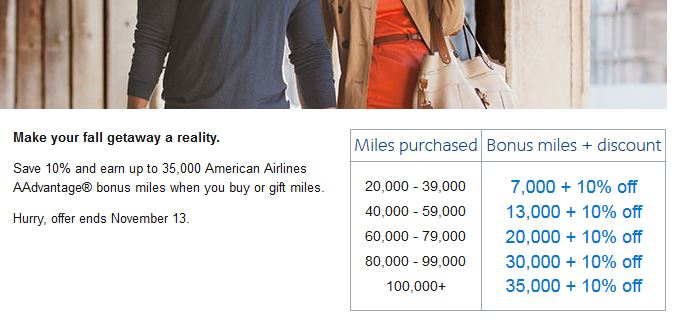 AA Miles Deal